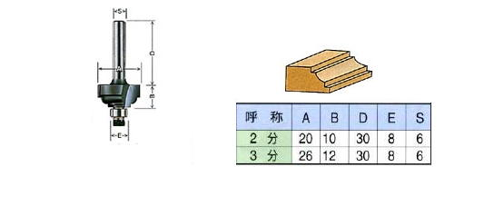 マルモト 両段サジ面(コロ付)