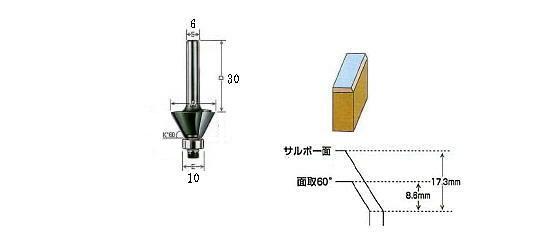 マルモト 面取60°〔角面〕(コロ付)