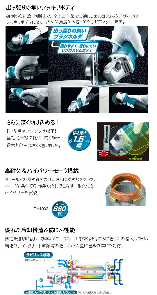 マキタ 100mmディスクグラインダ GA4033