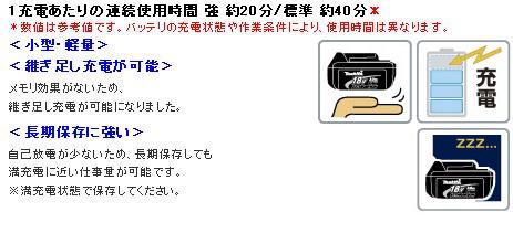 マキタ 充電式クリーナ CL142FDRFW