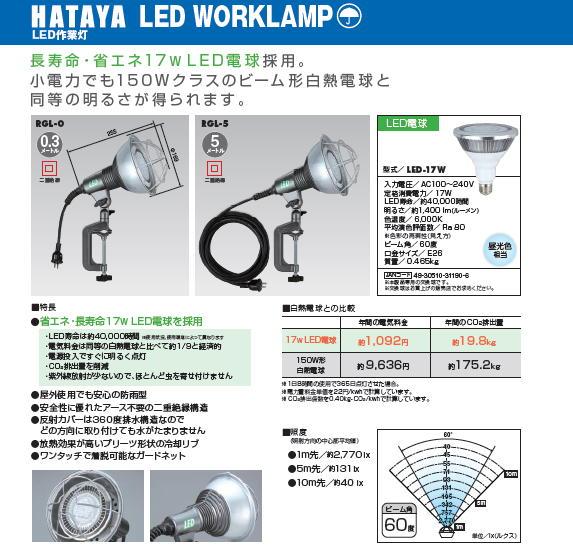 ハタヤ LED作業灯 RGL