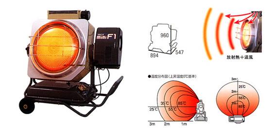 静岡製機 赤外線ヒーター VAL6 miniF1