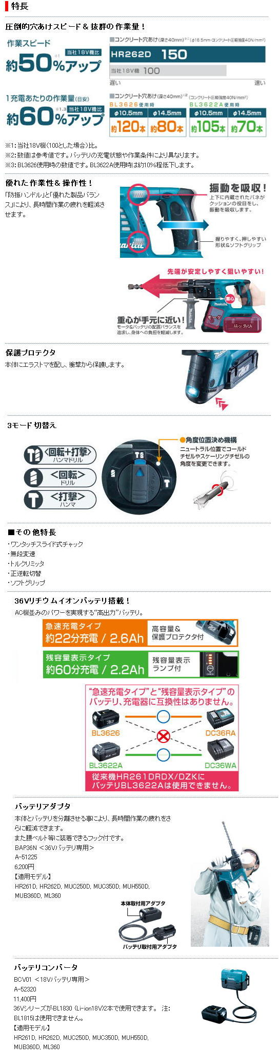 マキタ 26mm充電式ハンマドリル HR262D