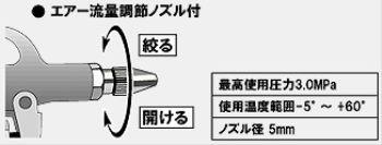 高圧用エアーダスター MD-100HPR