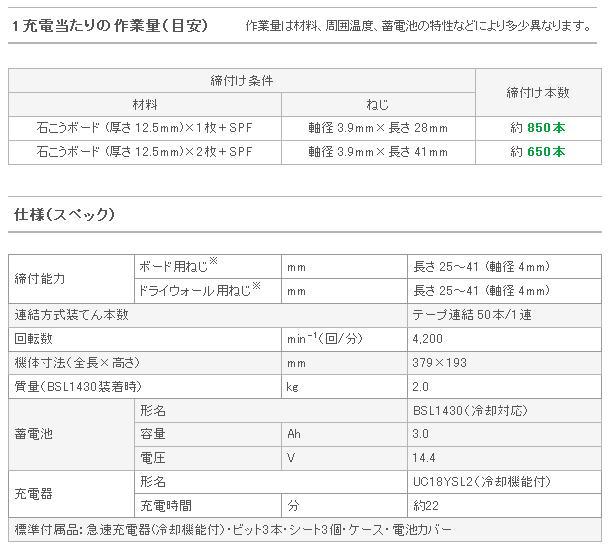 日立 14.4V コードレス連結ねじドライバ WF14DSL