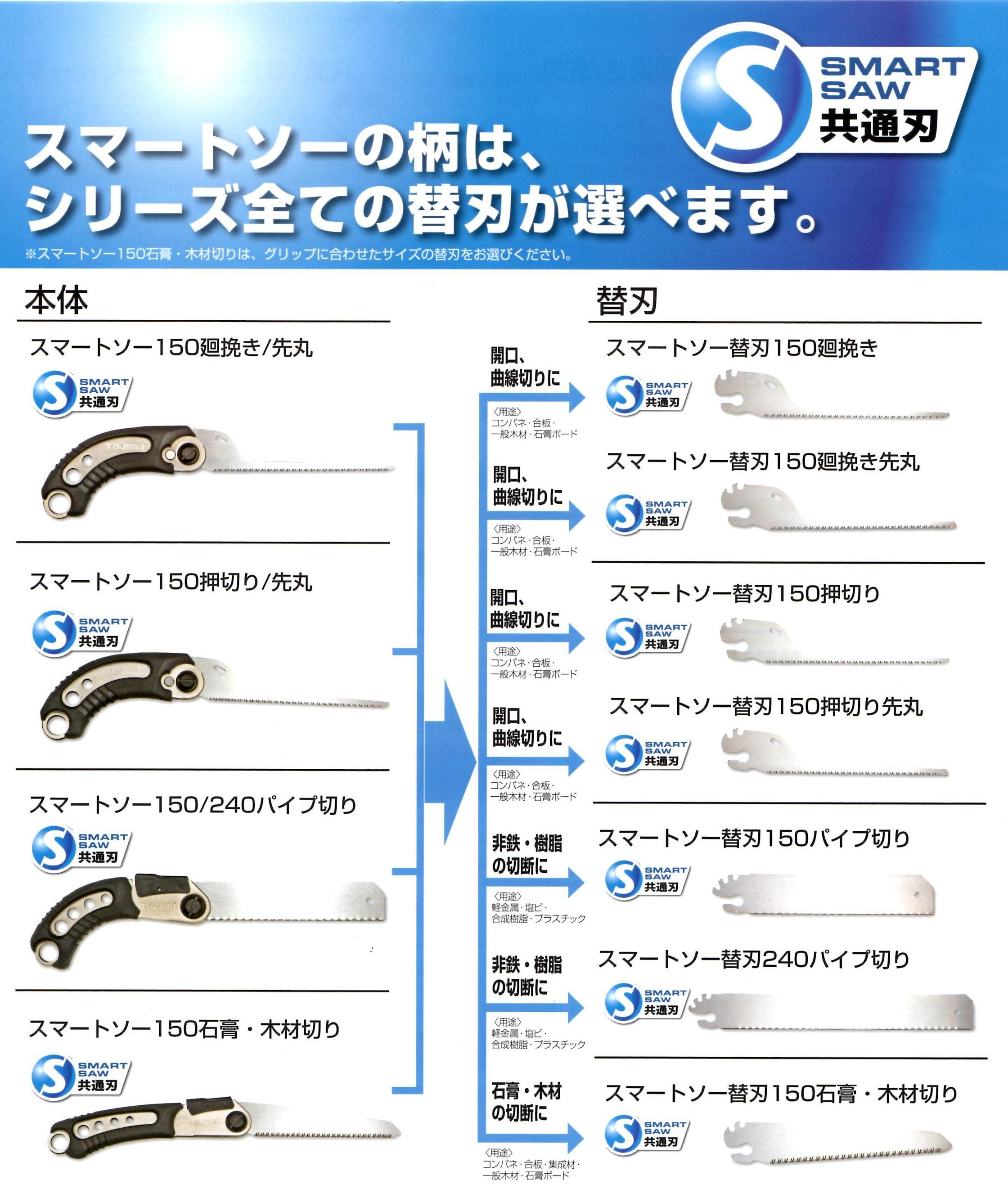 タジマ スマートソ-150押切り先丸 NS-150JM