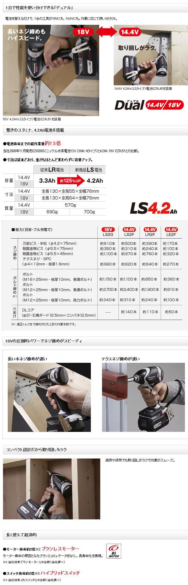 パナソニック 18V-4.2Ah充電インパクトドライバー EZ75A1(電池パックLSタイプ)