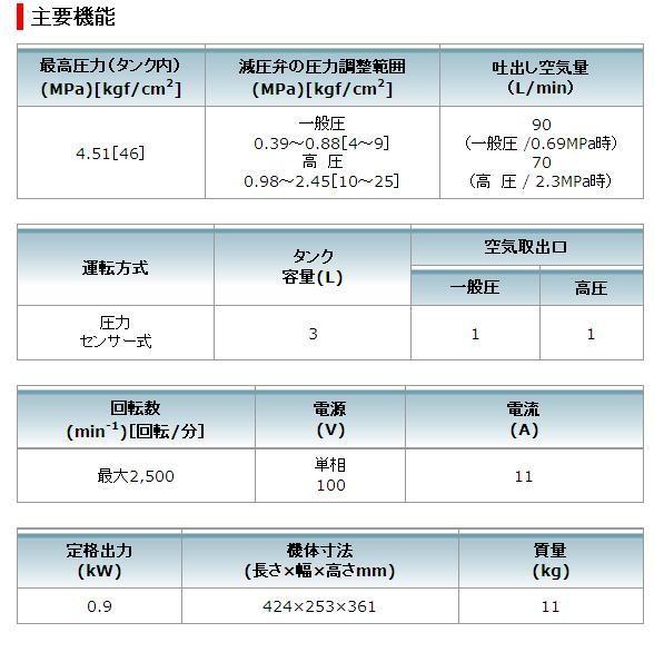 マキタ 内装エアコンプレッサ AC460S/SR