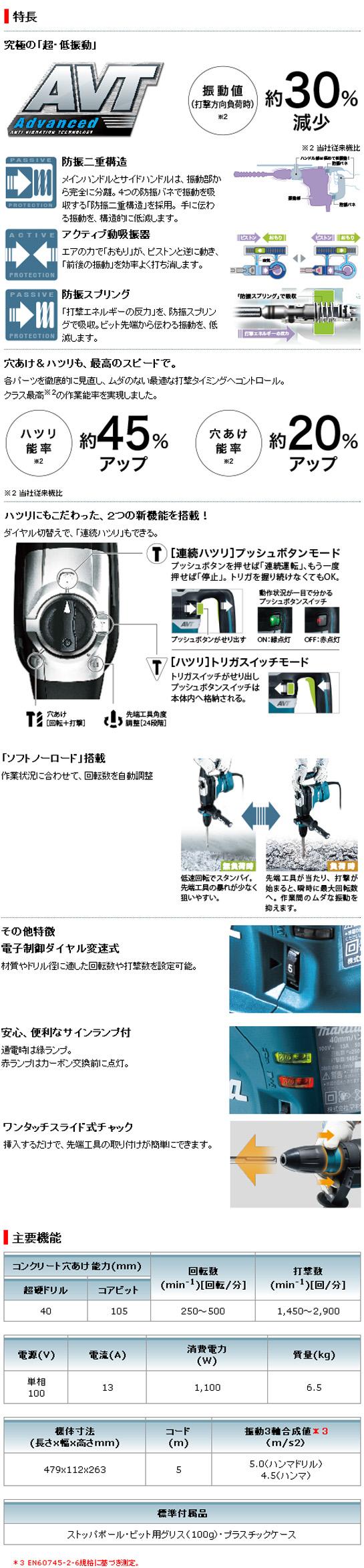 マキタ 40mmハンマドリル HR4013C