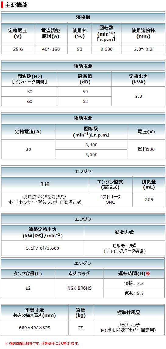 マキタ エンジンウェルダ(防音型) WE1500