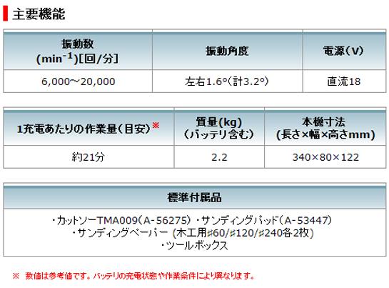 マキタ 18V充電式マルチツール TM51D
