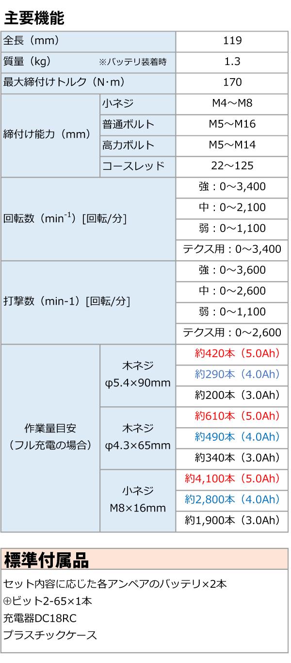 マキタ 14.4V充電式インパクトドライバ TD137D