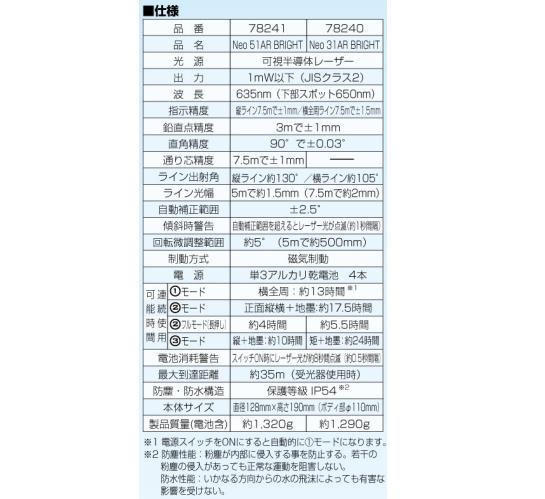 シンワ レーザーロボ Neo 51AR BRIGHT フルライン・地墨