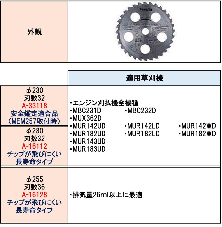 マキタ ファインチップソー A-33118/A-16112/A-16128