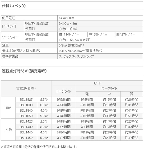 日立 14.4V/18V コードレスワークライト UB18DJL