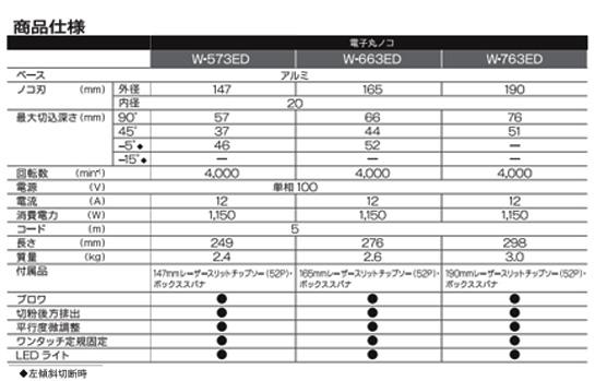 リョービ 190mm電子丸ノコ W-763ED