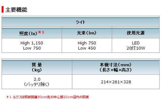 マキタ 充電式LEDスタンドライト ML805