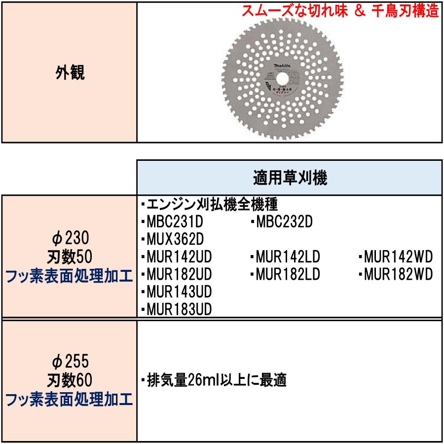 マキタ 竹・笹・雑木用チップソー A-49971/A-49987