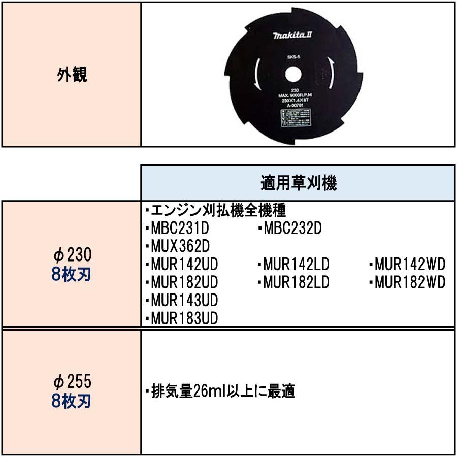 マキタ 8枚刃チップソー A-00701/A-17603