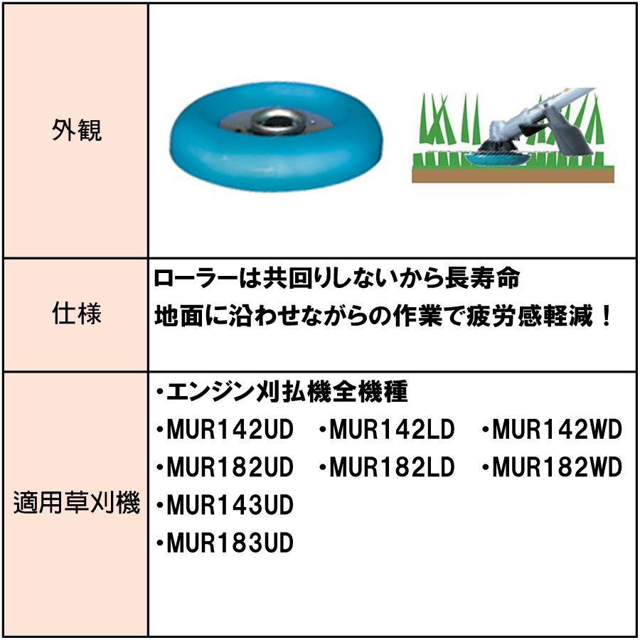 マキタ 草刈チップソーローラー A-51079