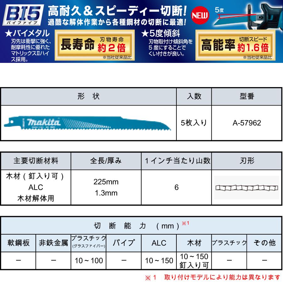 マキタ レシプロソーブレード BIM46(5枚入り) 木材(釘可)・ALC・木材解体用 A-57962
