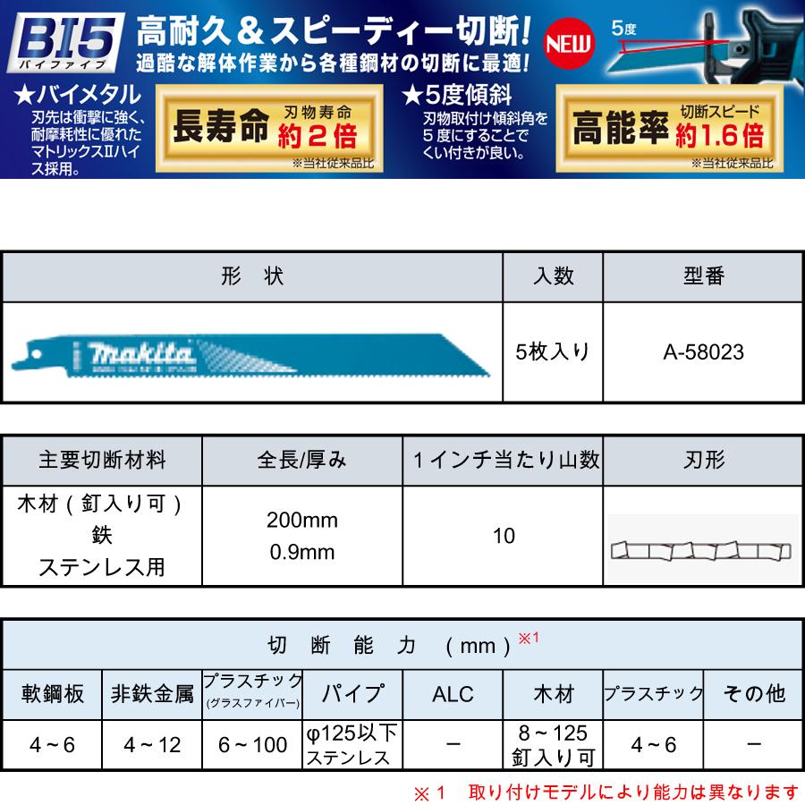 マキタ レシプロソーブレード BIM52(5枚入り) 木材(釘可)・鉄・ステンレス用 A-58023
