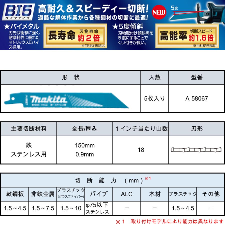マキタ レシプロソーブレード BIM56(5枚入り) 鉄・ステンレス用 A-58067