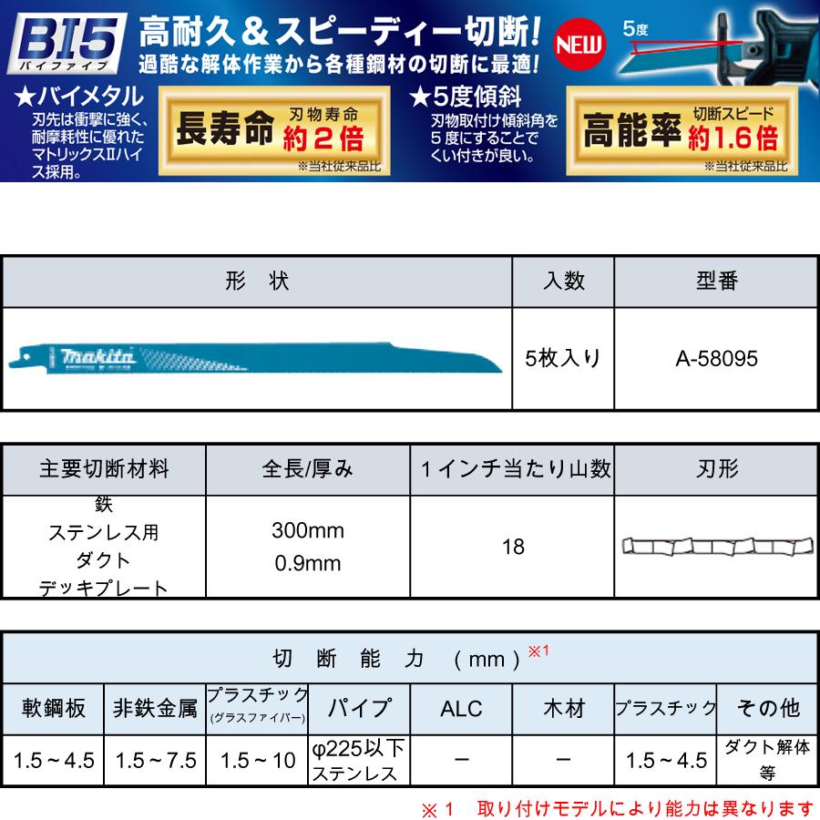 マキタ レシプロソーブレード BIM59(5枚入り) 鉄・ステンレス用・ダクト・デッキプレート A-58095