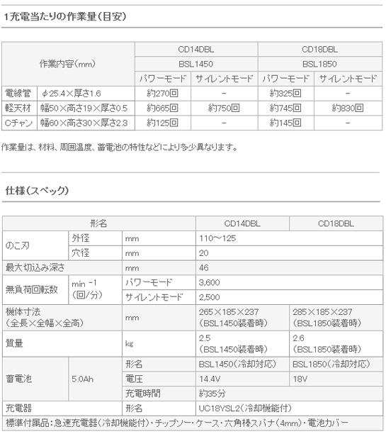 日立工機 14.4V コードレスチップソーカッタ CD14DBL
