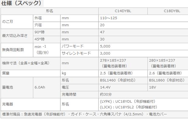 日立工機 14.4V コードレス集じん丸のこ C14DYBL