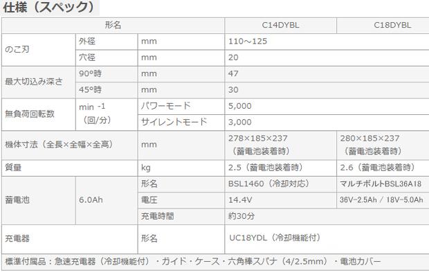 HiKOKI 18V コードレス集じん丸のこ C18DYBL
