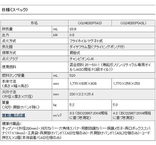 日立工機 エンジン刈払機 CG24EBSP(AS)/CG24EBSP(ASL)