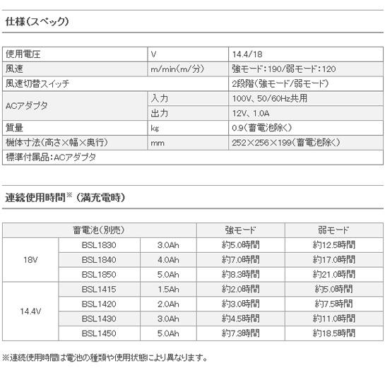 日立工機 14.4V/18V コードレスファン UF18DSDL