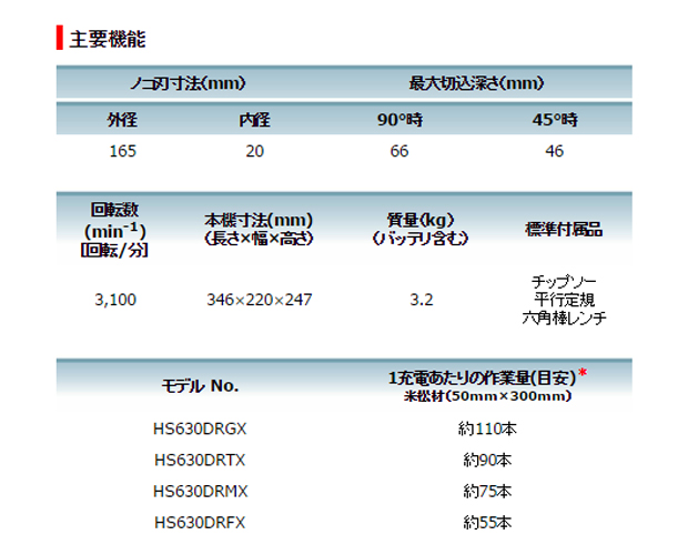 マキタ 充電式マルノコ HS630D (6.0Ah)