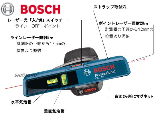 BOSCH ボッシュ ミニレーザーレベル GLL1P