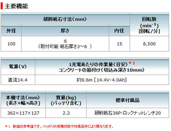 マキタ 14.4V充電式ディスクグラインダ GA403D