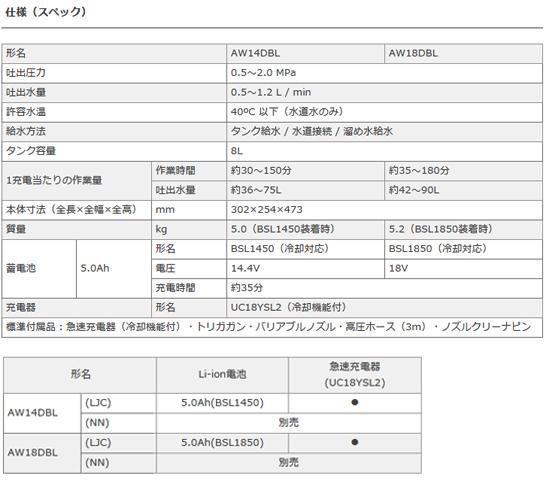 日立 14.4Vコードレス高圧洗浄機 AW14DBL