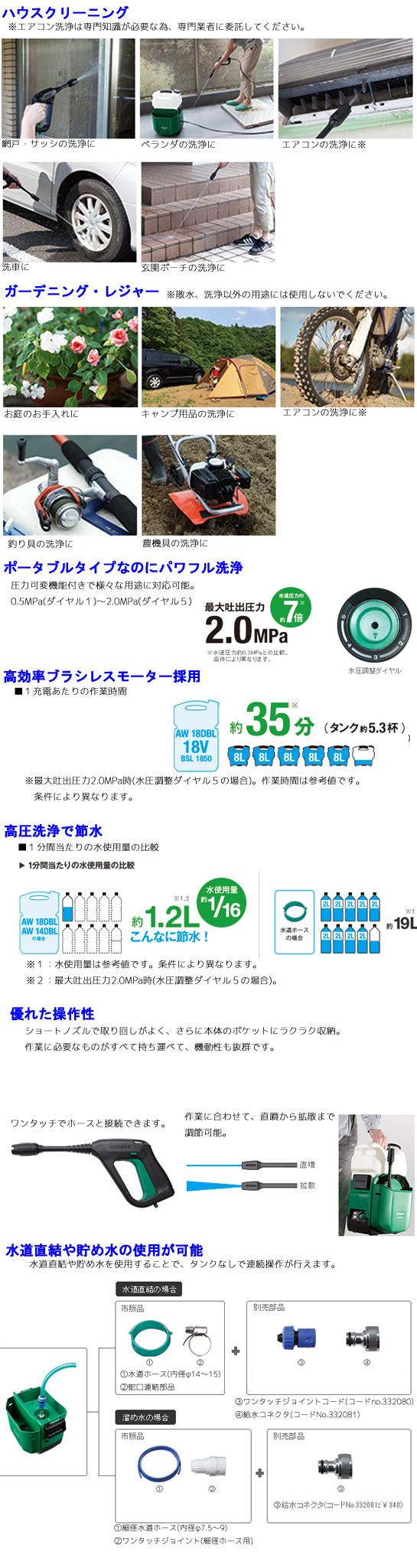 日立 18Vコードレス高圧洗浄機 AW18DBL