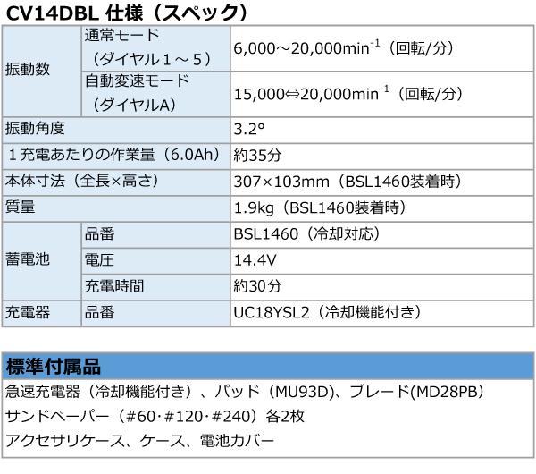 日立 14.4V コードレスマルチツール(6.0Ah) CV14DBL