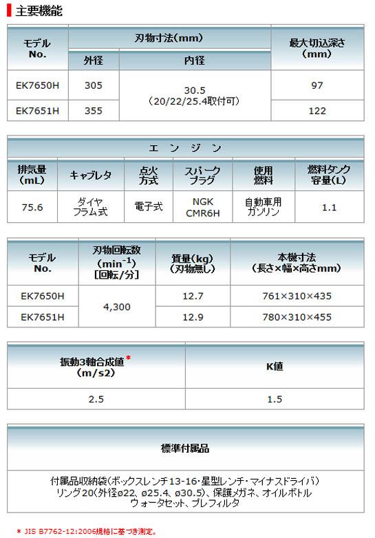 マキタ 305mmエンジンカッタ EK7650H