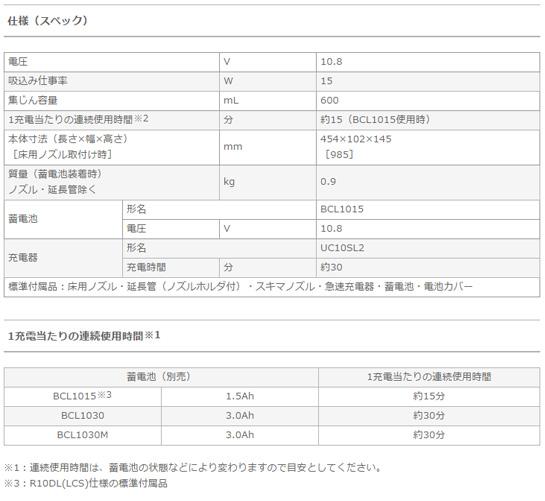 日立 10.8V コードレスクリーナ R10DL