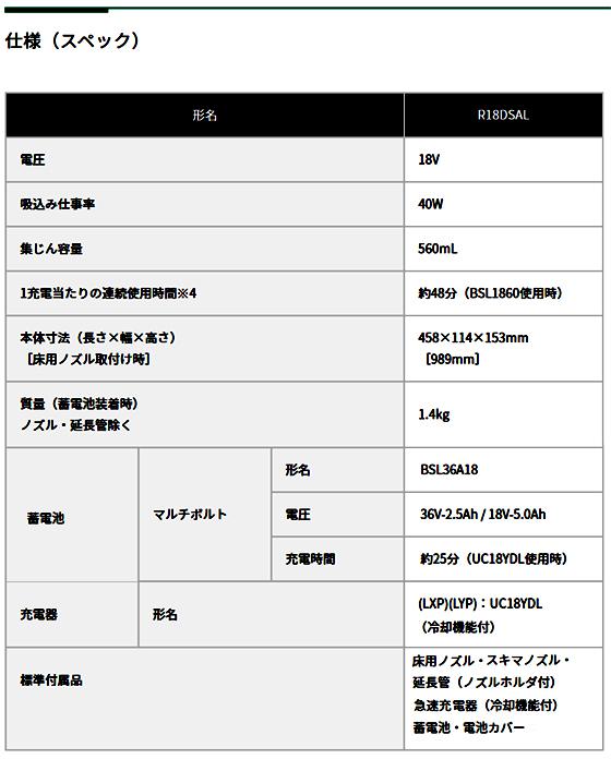 HiKOKI 18Vコードレスクリーナ R18DSAL
