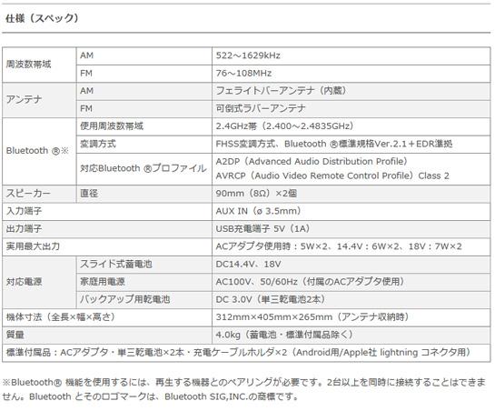 日立 コードレスラジオ UR18DSDL