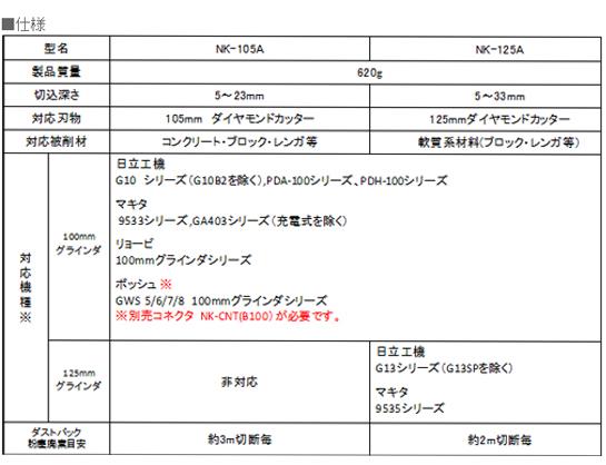 ナカヤ ハイブリッド式集じんアダプタ トルネードアルファNK-105A/NK-125A