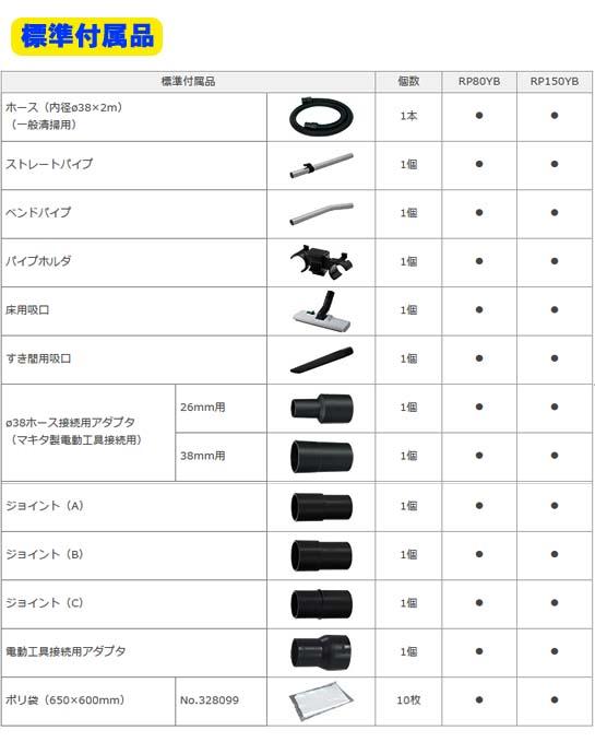 日立 電動工具用集じん機 RP80YB