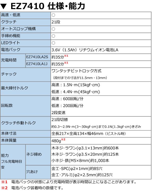 パナソニック 3.6V(1.5Ah) 充電スティックドリルドライバー EZ7410