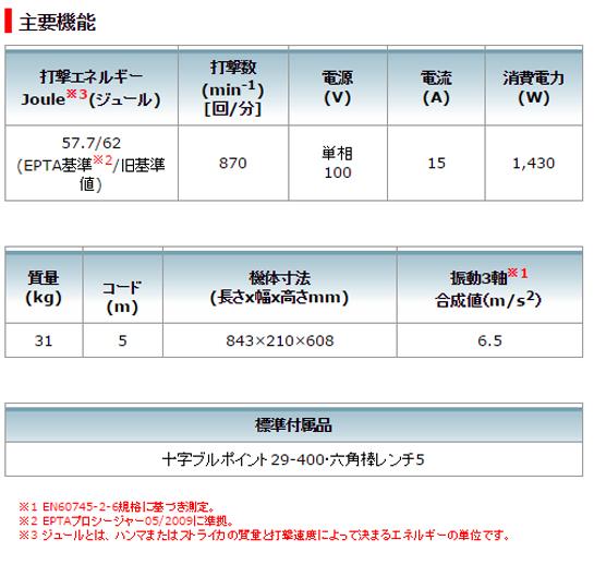 マキタ 電動ハンマ HM1812