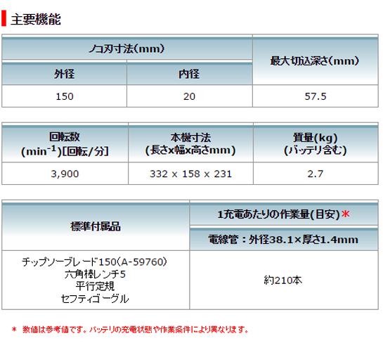 マキタ 150mm充電式18Vチップソーカッタ CS551D