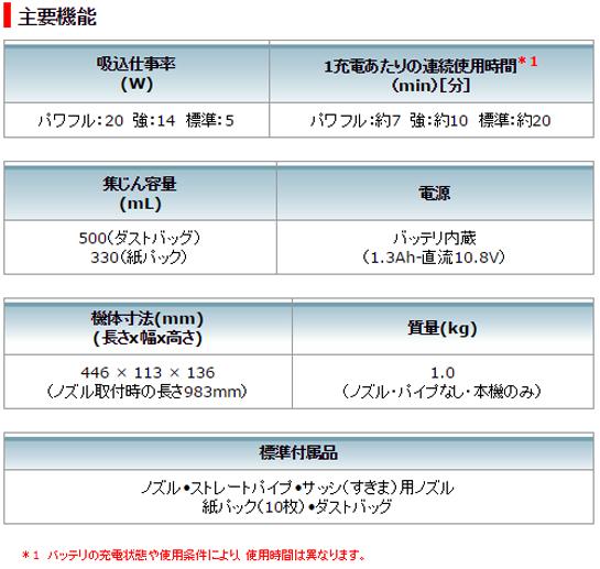 マキタ 10.8V充電式クリーナ CL105DW