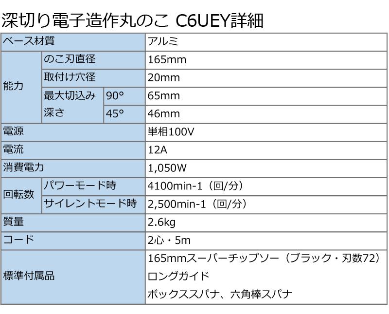 日立 165mm深切り電子造作丸のこ(ブラシレスモーター) C6UEY